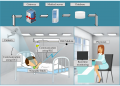Why Should Hospitals Use A Health Monitoring System?